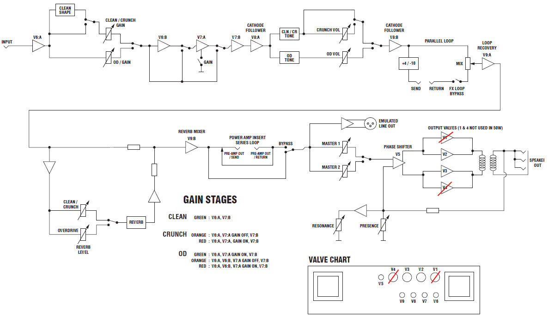 Marshall Schematics - Tube amp Schematics on marshall jcm pre amp, marshall amps tumblr, preamp schematic, marshall amp layout, power amp schematic, atomic 16 schematic, marshall 2210 schematics, mesa boogie schematic, marshall 2203 capacitors, marshall 2203 layout, marshall amp connections, marshall lead 100 mos fet wiring, marshall amp schematics, 2210 wiring schematic, marshall jtm45 layout, marshall jcm 600 wiring diagram, marshall ecc83 tube,