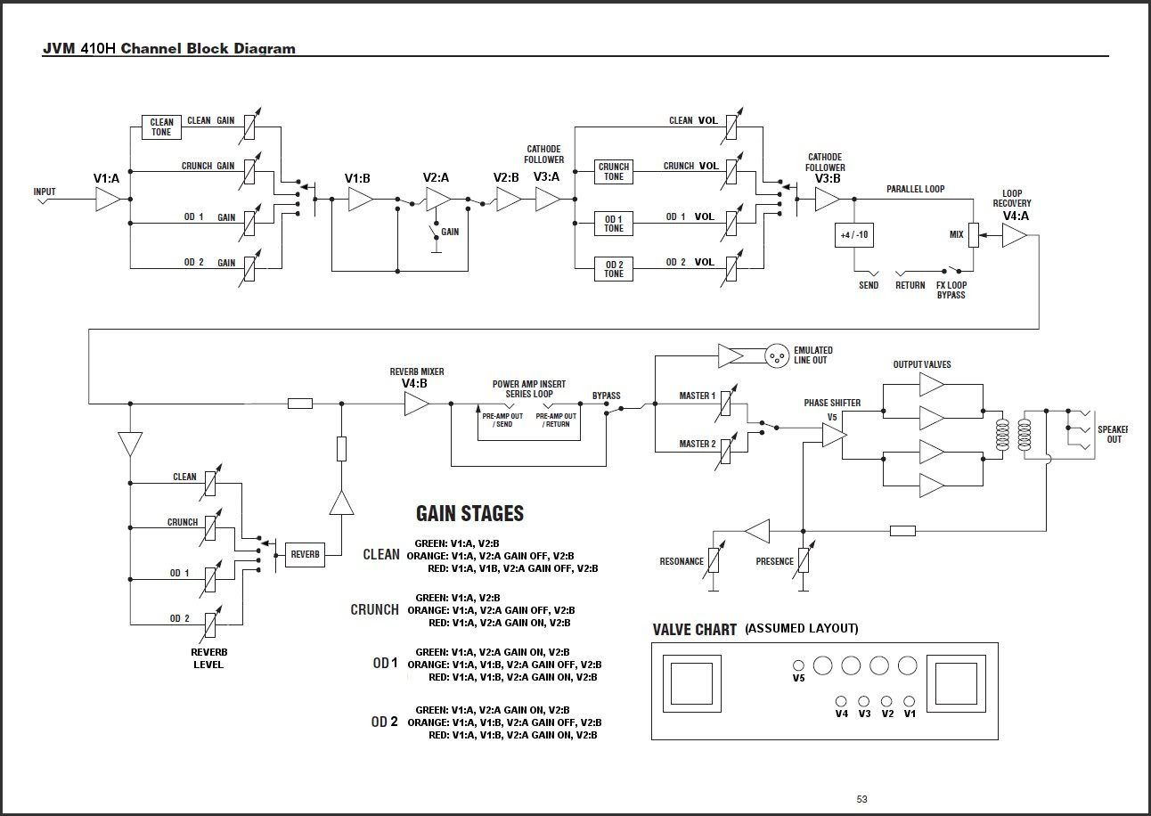 134, Marshall_jvm410h_blockdiagram.jpg ...