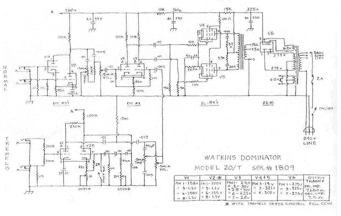wem schematics